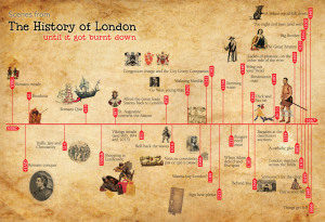 A short history of London 300x205 A short history of London